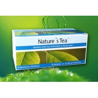 Trà Nature's Tea – Trà Thảo Dược Từ Unicity(Ưu tiên thanh toán bằng giỏ hàng)